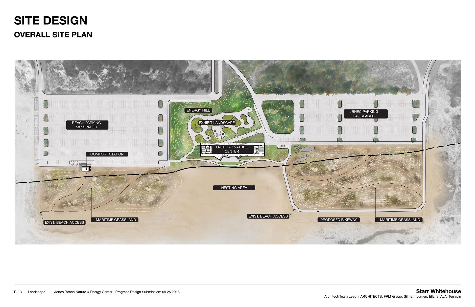 Jones Beach Slide 1